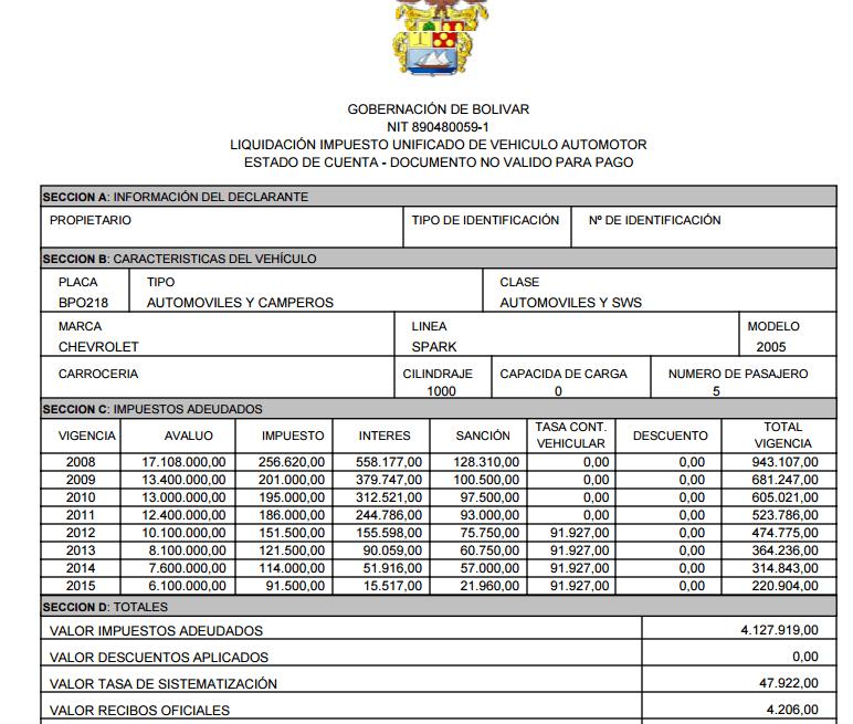 Liquidacion Impuesto unificado de Vehiculo automotor